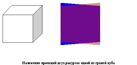 Наложение проекций двух ракурсов куба