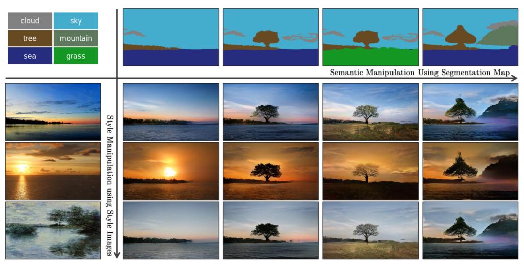 Рис. 3 - Пример генерации ландшафтов нейронной сетью.